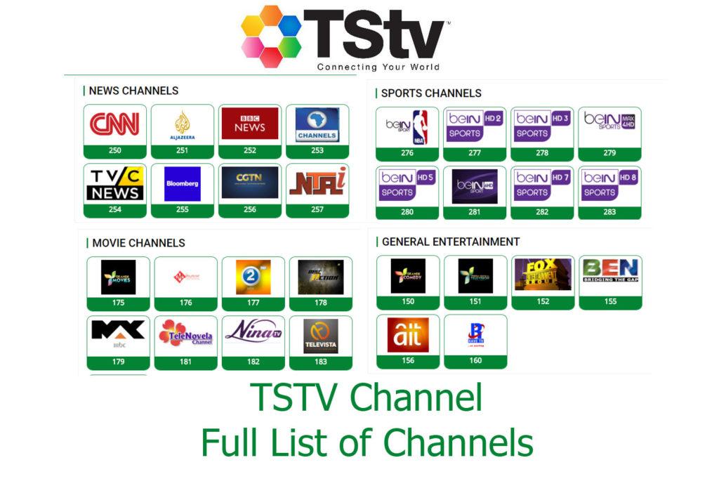 TSTV Channel