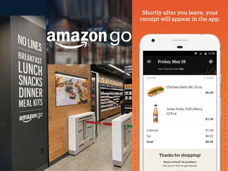 Amazon Go - How do the Amazon Go Stores Work | Amazon Go Store Near Me
