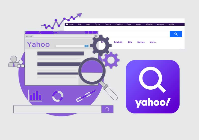 Yahoo Search - How Yahoo Search Engine Work