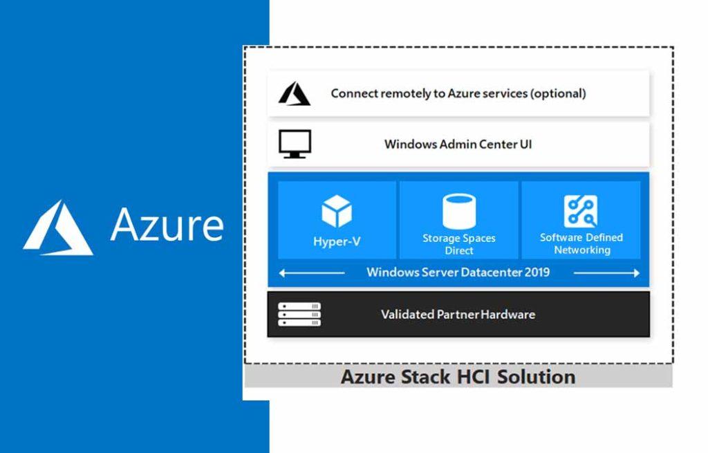 Azure Stack - Microsoft Azure Stack